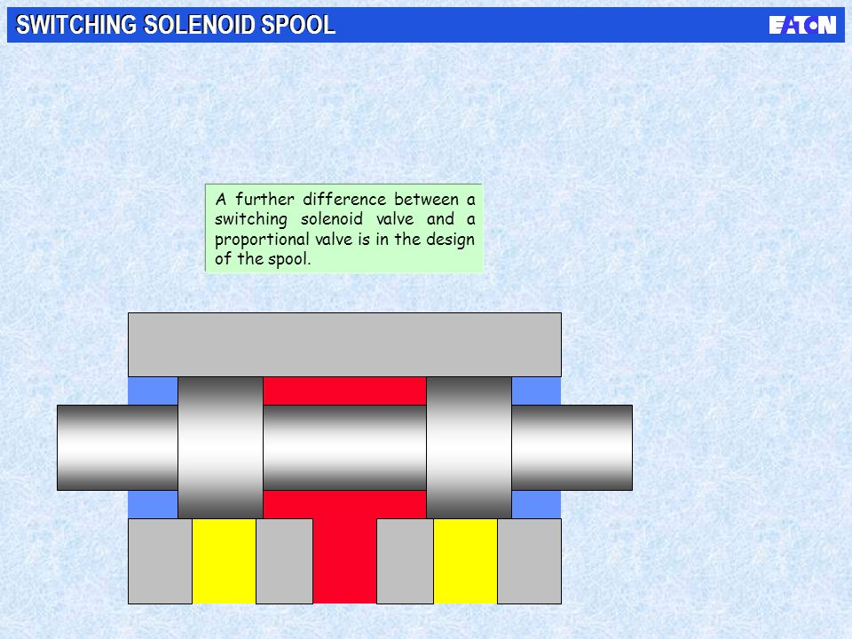 SWITCHING SOLENOID SPOOL A further difference between a switching solenoid valve and a proportional valve is in the design of the spool.