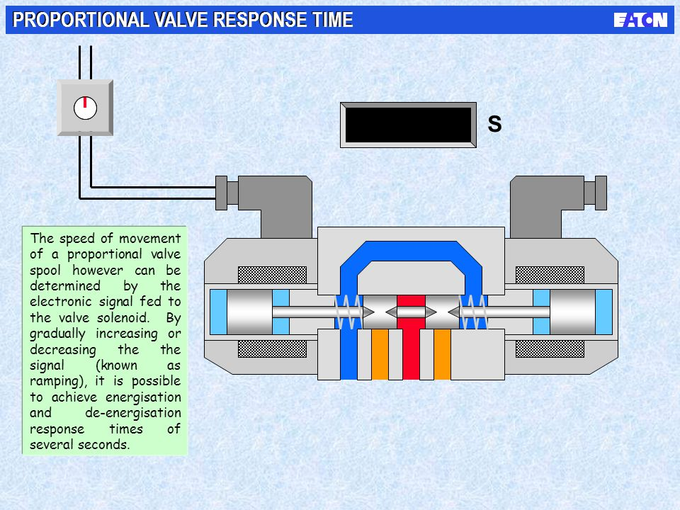 S PROPORTIONAL VALVE RESPONSE TIME The speed of movement of a proportional valve spool however can be determined by the electronic signal fed to the v