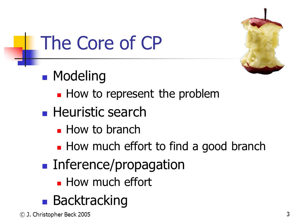 © J. Christopher Beck 2005 3 The Core of CP Modeling How to represent the problem Heuristic search How to branch How much effort to find a good branch
