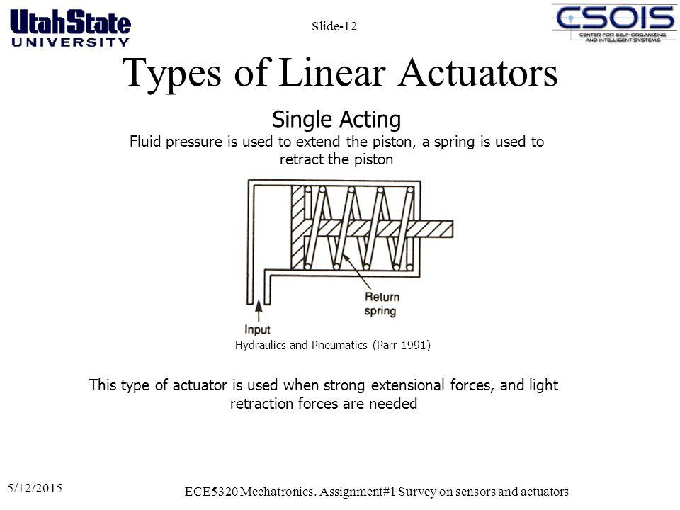 Types of Linear Actuators 5/12/2015 ECE5320 Mechatronics.