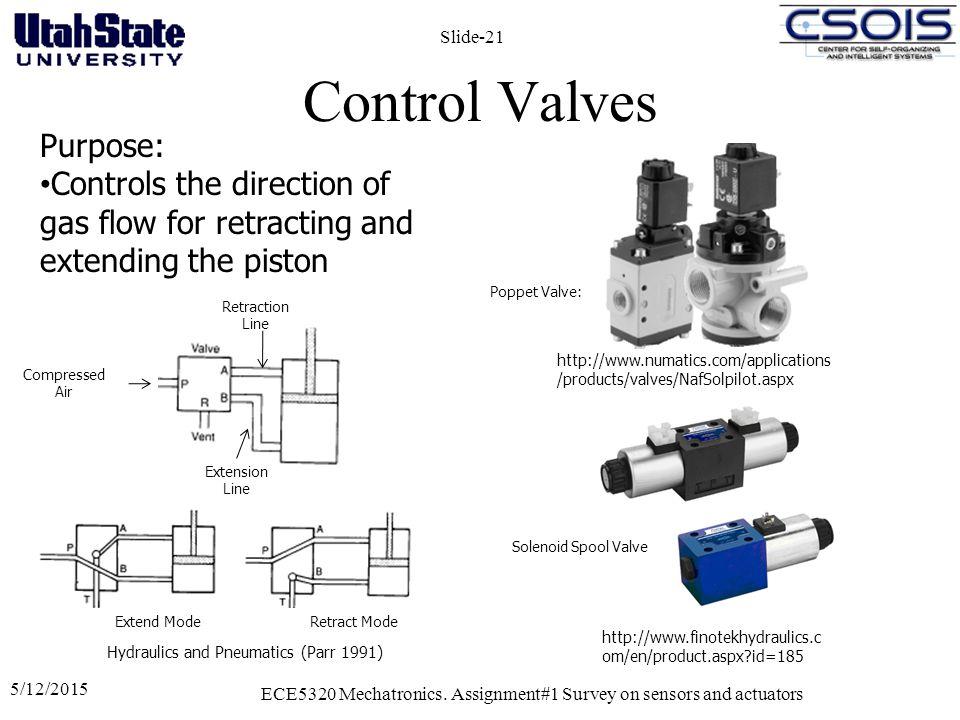 Control Valves 5/12/2015 ECE5320 Mechatronics.
