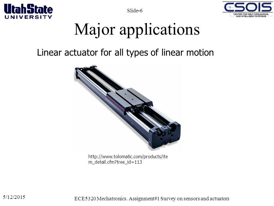 Major applications 5/12/2015 ECE5320 Mechatronics.