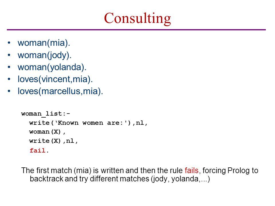 Consulting woman(mia). woman(jody). woman(yolanda).