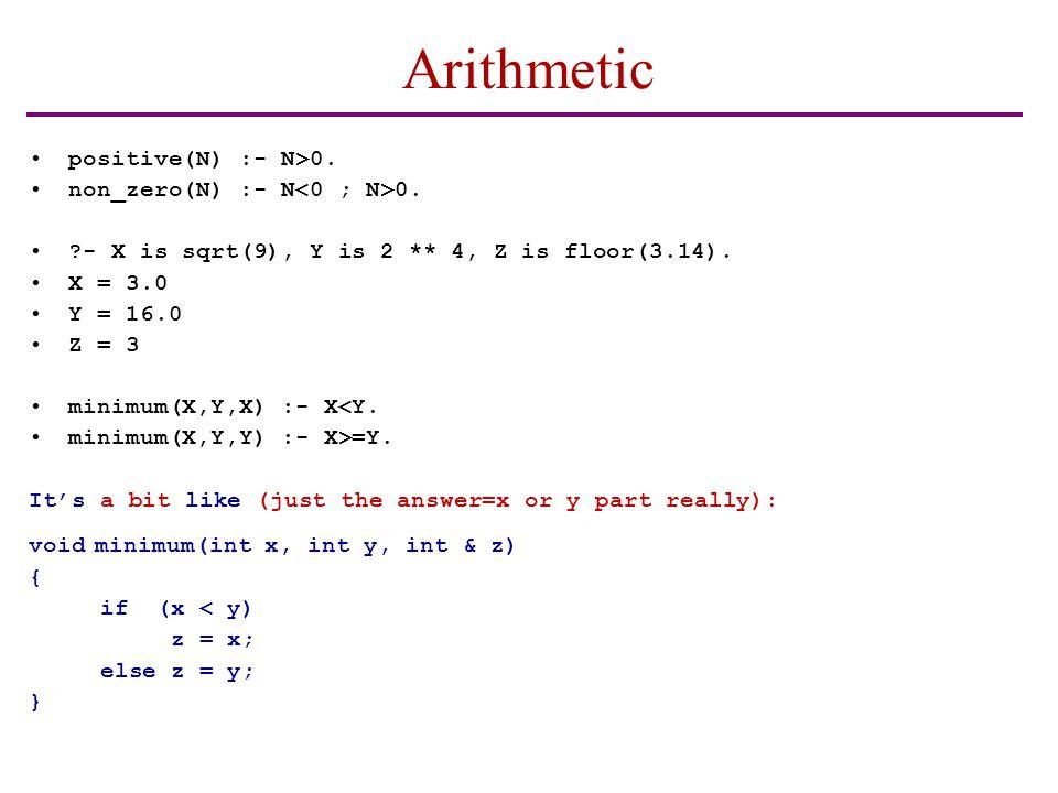 Arithmetic positive(N) :- N>0. non_zero(N) :- N 0.
