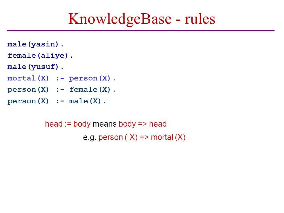 KnowledgeBase - rules male(yasin). female(aliye).