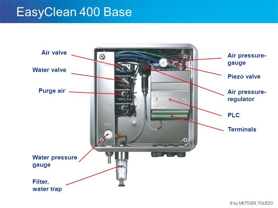 © by METTLER TOLEDO EasyClean 400 Base Filter, water trap Water pressure gauge Purge air Water valve Air valve Piezo valve Air pressure- regulator Air pressure- gauge PLC Terminals