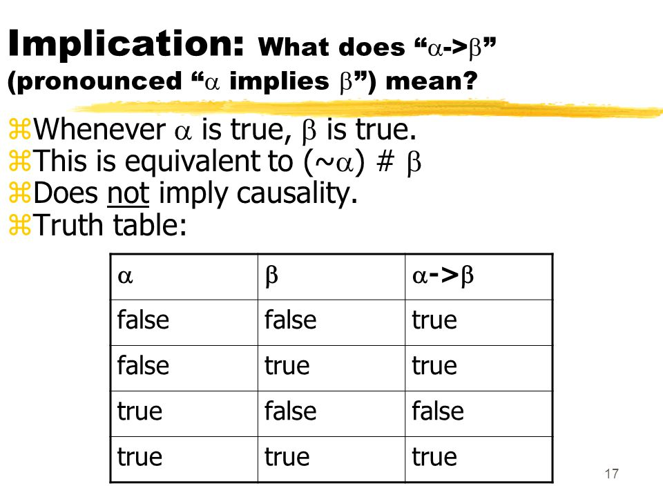 17 Implication: What does  ->  (pronounced  implies  ) mean.