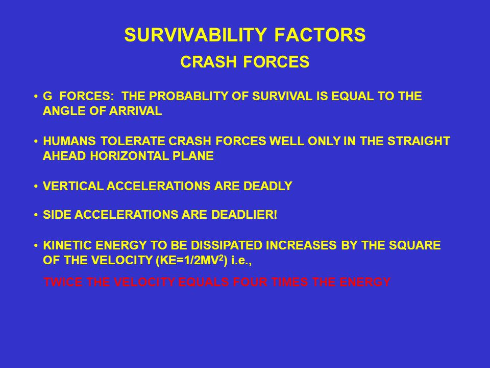 SURVIVABILITY FACTORS G FORCES: THE PROBABLITY OF SURVIVAL IS EQUAL TO THE ANGLE OF ARRIVAL KINETIC ENERGY TO BE DISSIPATED INCREASES BY THE SQUARE OF THE VELOCITY (KE=1/2MV 2 ) i.e., TWICE THE VELOCITY EQUALS FOUR TIMES THE ENERGY HUMANS TOLERATE CRASH FORCES WELL ONLY IN THE STRAIGHT AHEAD HORIZONTAL PLANE VERTICAL ACCELERATIONS ARE DEADLY SIDE ACCELERATIONS ARE DEADLIER.