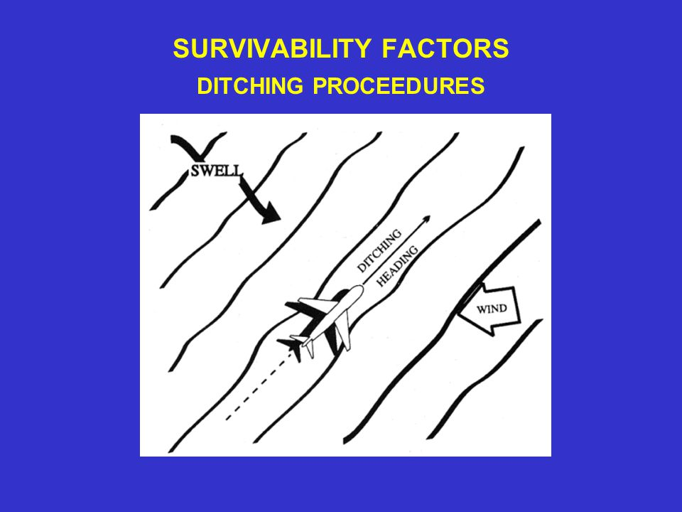 SURVIVABILITY FACTORS DITCHING PROCEEDURES