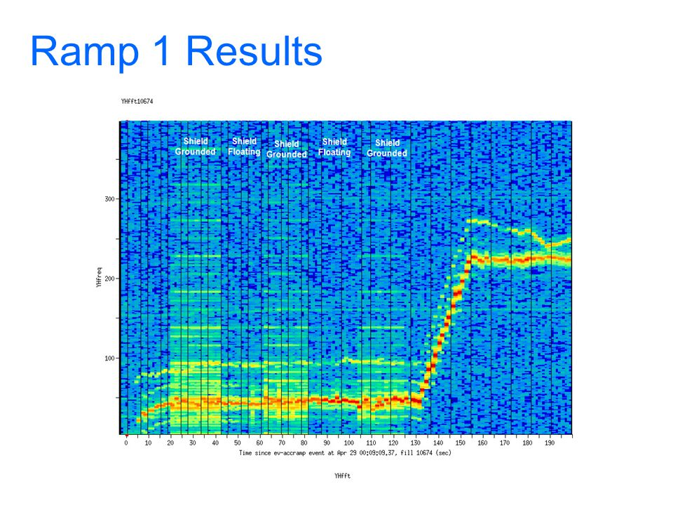 Ramp 1 Results