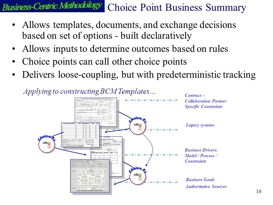 16 Choice Point Business Summary Allows templates, documents, and exchange decisions based on set of options - built declaratively Allows inputs to determine outcomes based on rules Choice points can call other choice points Delivers loose-coupling, but with predeterministic tracking Business Drivers: Model / Process / Constraints Contract – Collaboration Partner Specific Constraints Business Goals Legacy systems Authoritative Sources Applying to constructing BCM Templates…