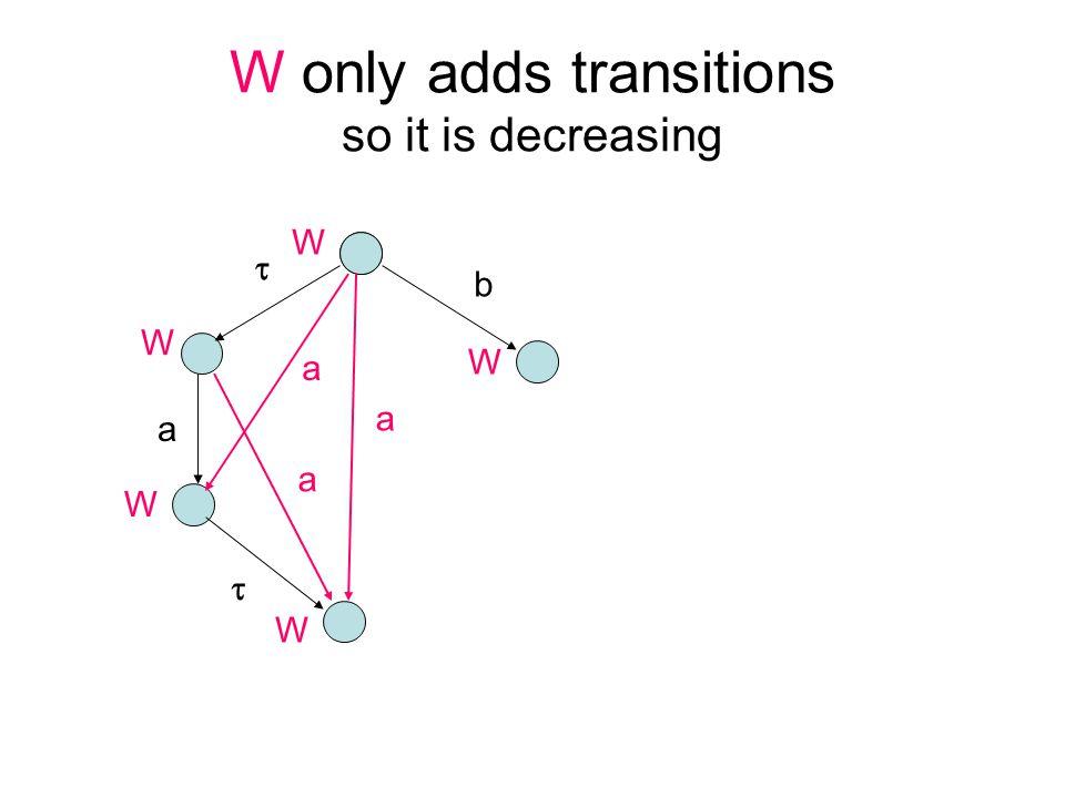 W only adds transitions so it is decreasing  a  b W W W W a a a W