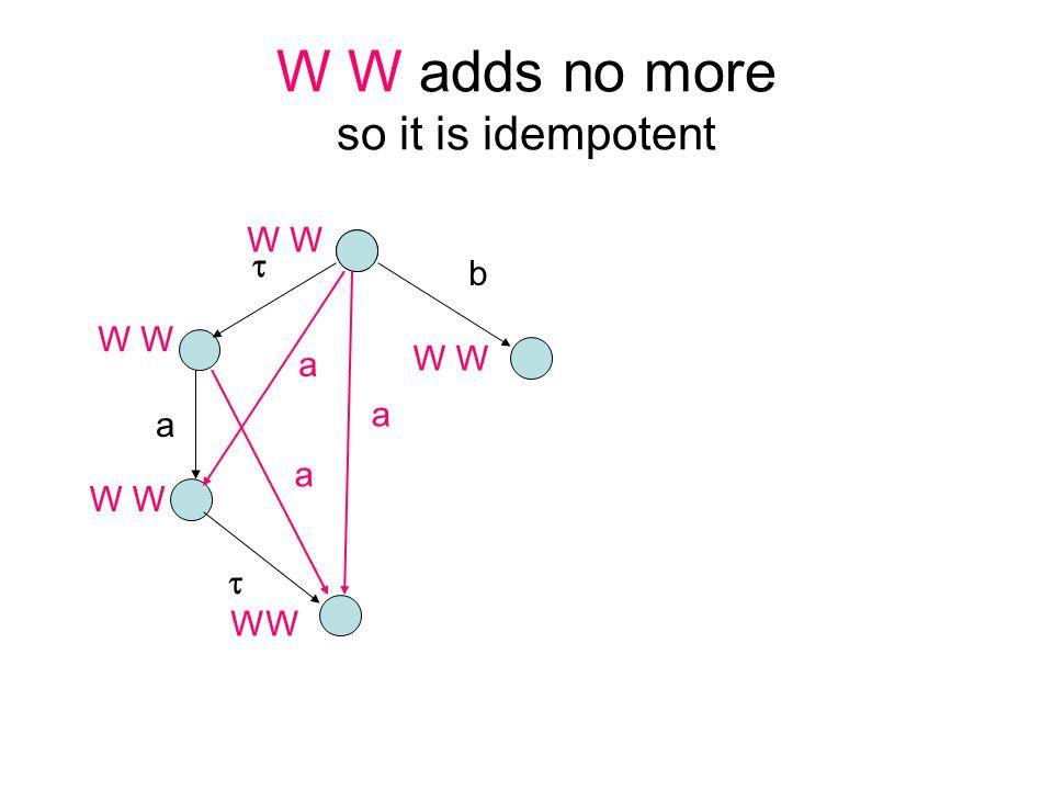 W W adds no more so it is idempotent  a  b W WW a a a W