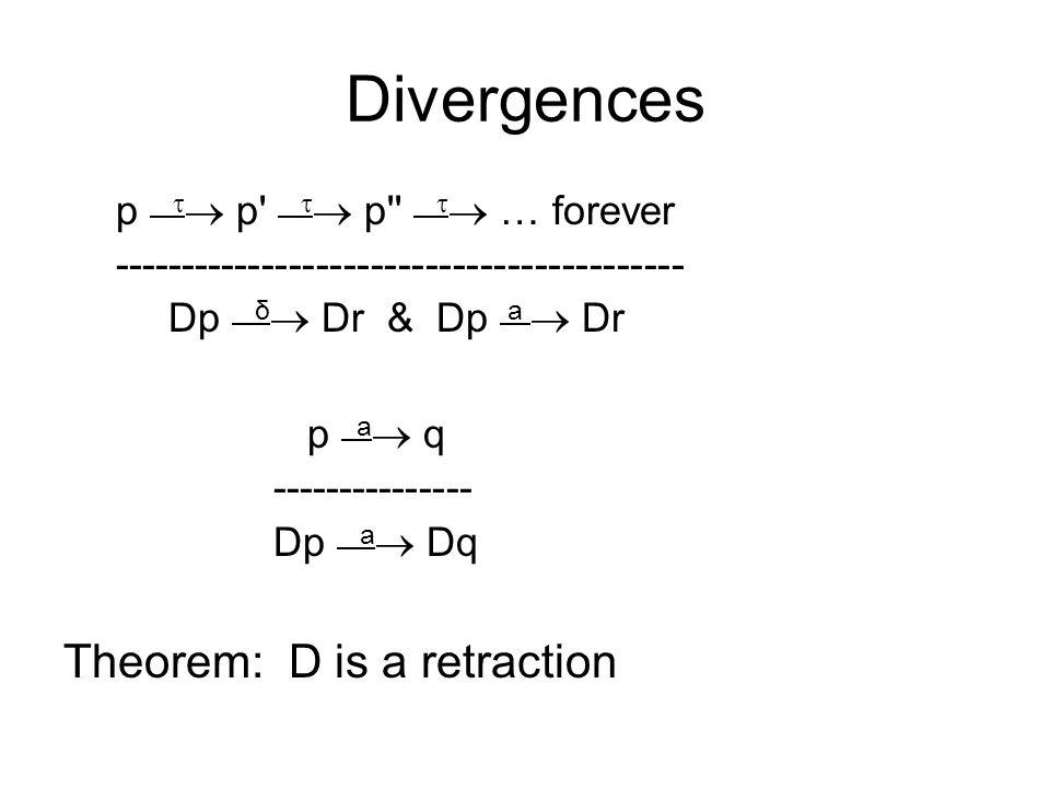 Divergences p   p   p   … forever ------------------------------------------ Dp δ  Dr & Dp a  Dr p a  q --------------- Dp a  Dq Theorem: D is a retraction