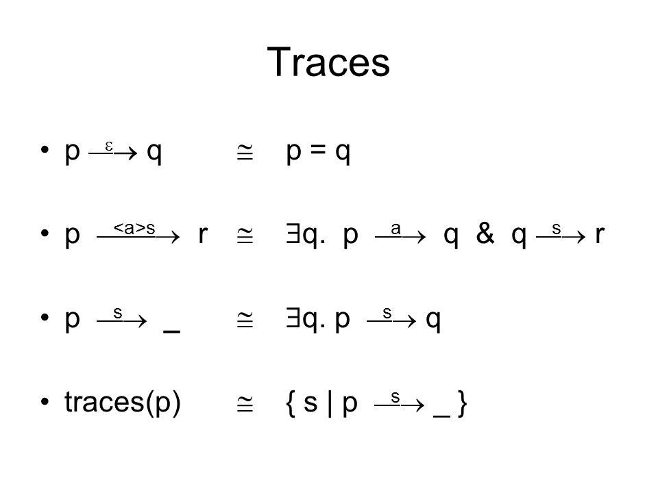 Traces p   q  p = q p s  r   q. p a  q & q s  r p s  _   q.