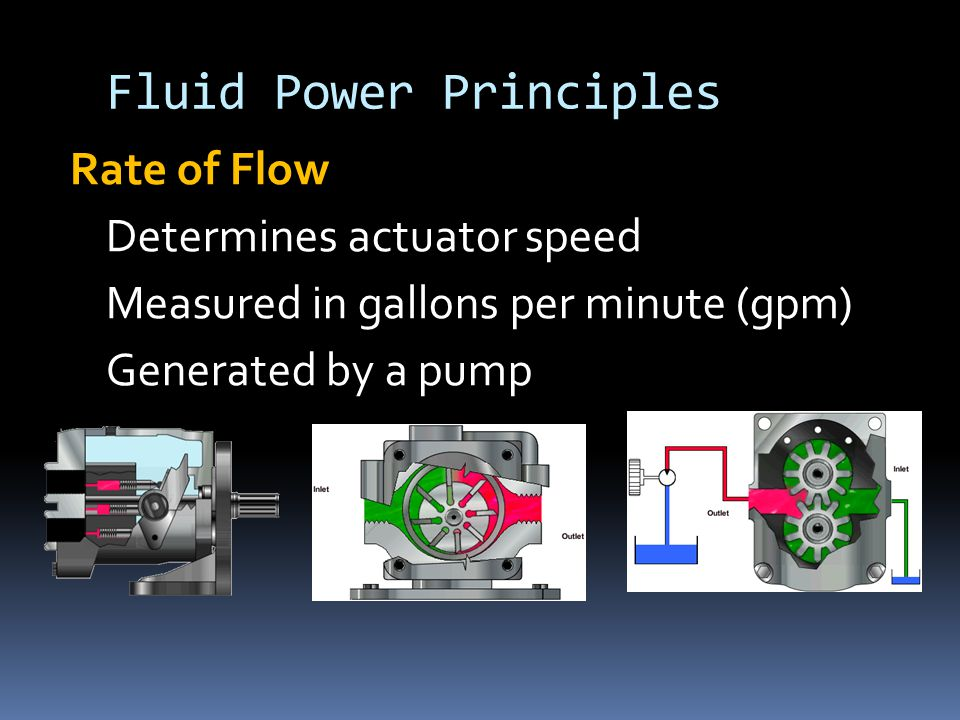 Fluid Power Principles Rate of Flow Determines actuator speed Measured in gallons per minute (gpm) Generated by a pump