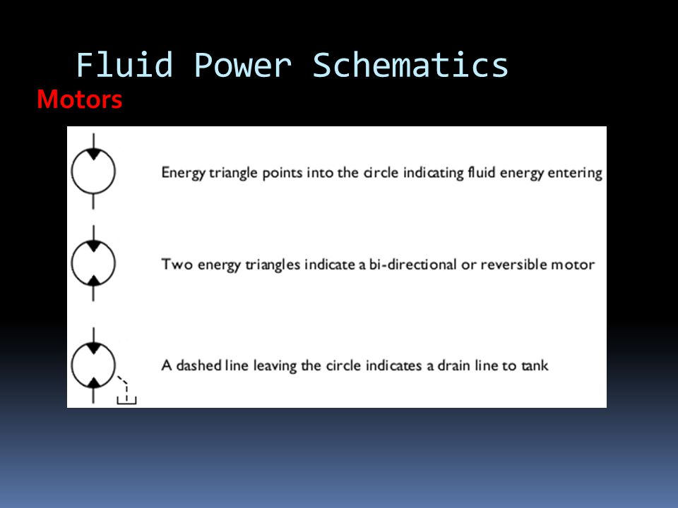 Fluid Power Schematics Motors
