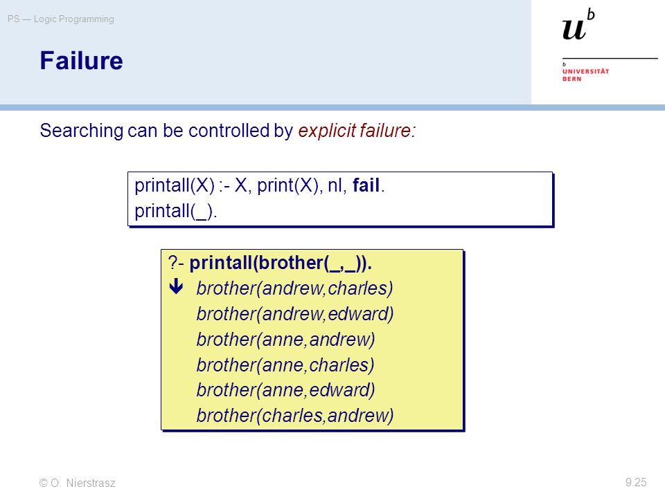 © O. Nierstrasz PS — Logic Programming 9.25 Failure Searching can be controlled by explicit failure: printall(X) :- X, print(X), nl, fail. printall(_)