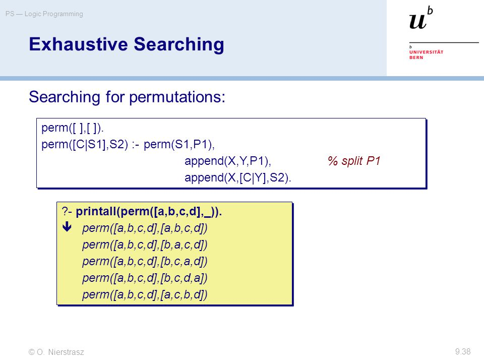 © O. Nierstrasz PS — Logic Programming 9.38 Exhaustive Searching Searching for permutations: perm([ ],[ ]). perm([C|S1],S2) :-perm(S1,P1), append(X,Y,
