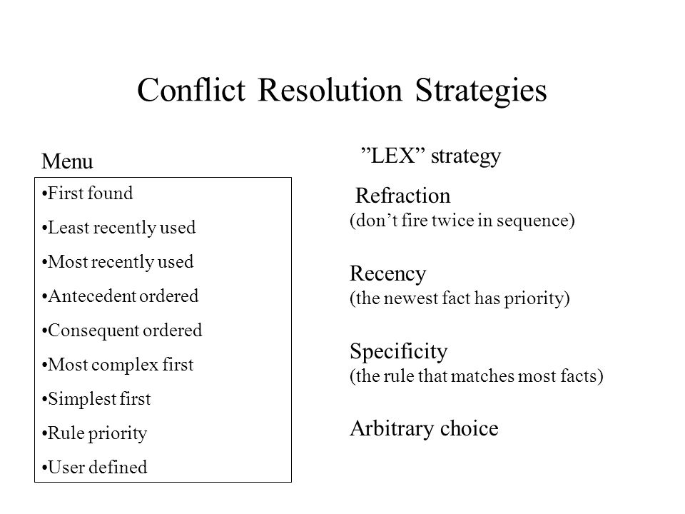 Conflict Resolution Strategies First found Least recently used Most recently used Antecedent ordered Consequent ordered Most complex first Simplest first Rule priority User defined Refraction (don't fire twice in sequence) Recency (the newest fact has priority) Specificity (the rule that matches most facts) Arbitrary choice Menu LEX strategy