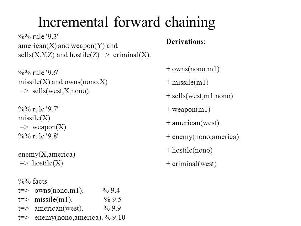 Incremental forward chaining % rule 9.3 american(X) and weapon(Y) and sells(X,Y,Z) and hostile(Z) => criminal(X).