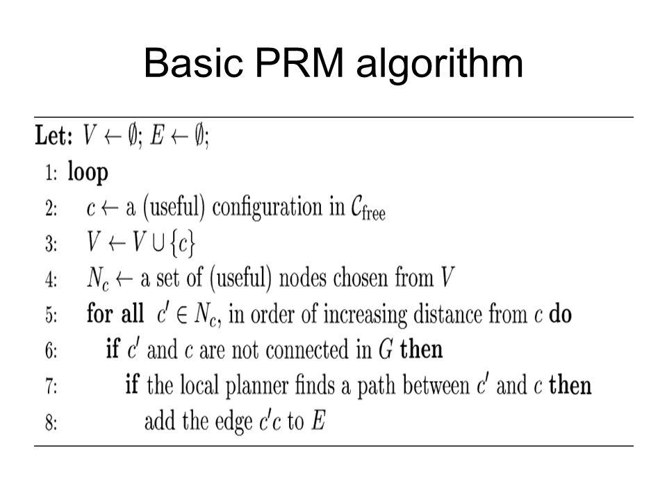 Basic PRM algorithm