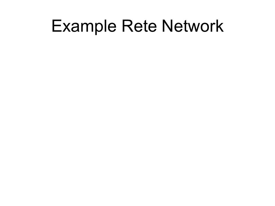 Example Rete Network