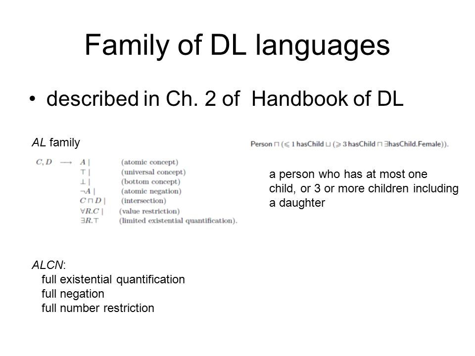 Family of DL languages described in Ch.
