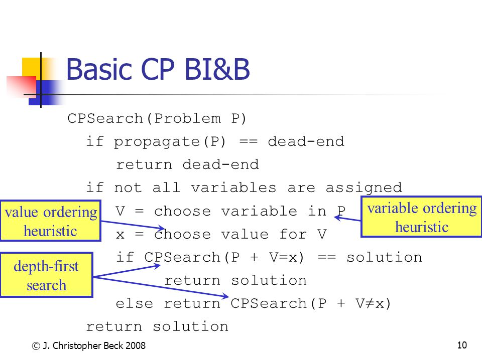 © J. Christopher Beck 2008 10 Basic CP BI&B CPSearch(Problem P) if propagate(P) == dead-end return dead-end if not all variables are assigned V = choo