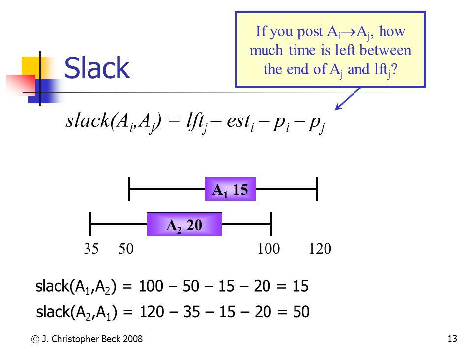 © J. Christopher Beck 2008 13 Slack slack(A i,A j ) = lft j – est i – p i – p j A 2 20 35100 A 1 15 12050 slack(A 1,A 2 ) = 100 – 50 – 15 – 20 = 15 sl