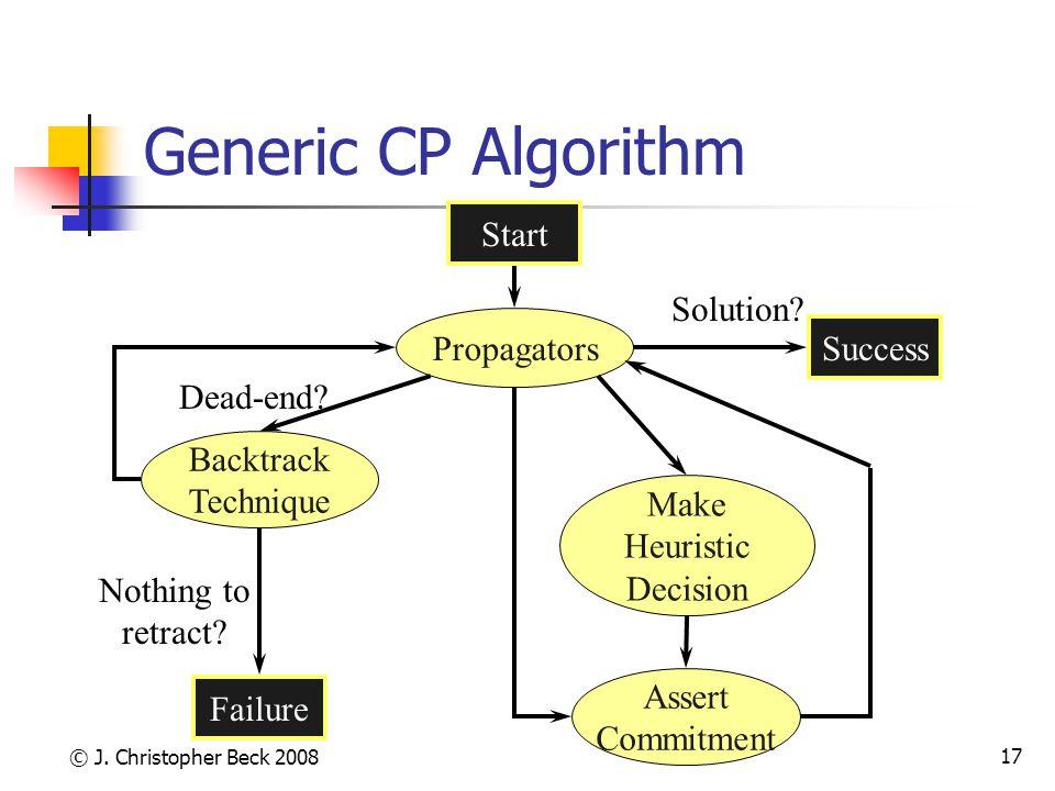 © J. Christopher Beck 2008 17 Generic CP Algorithm Assert Commitment Propagators Start Success Solution? Make Heuristic Decision Backtrack Technique F