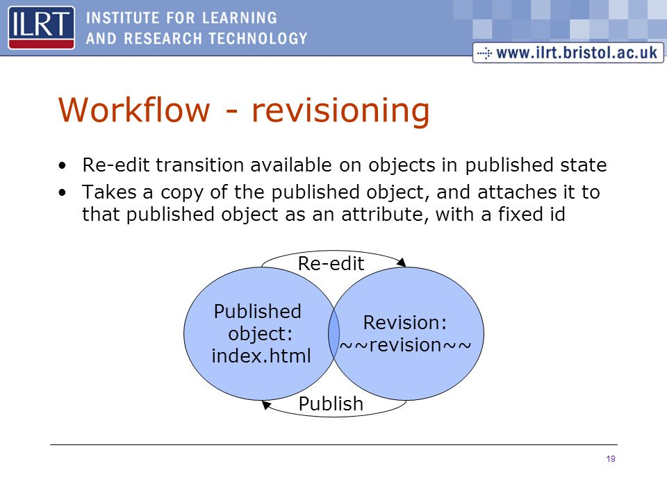 19 Workflow - revisioning Re-edit transition available on objects in published state Takes a copy of the published object, and attaches it to that pub
