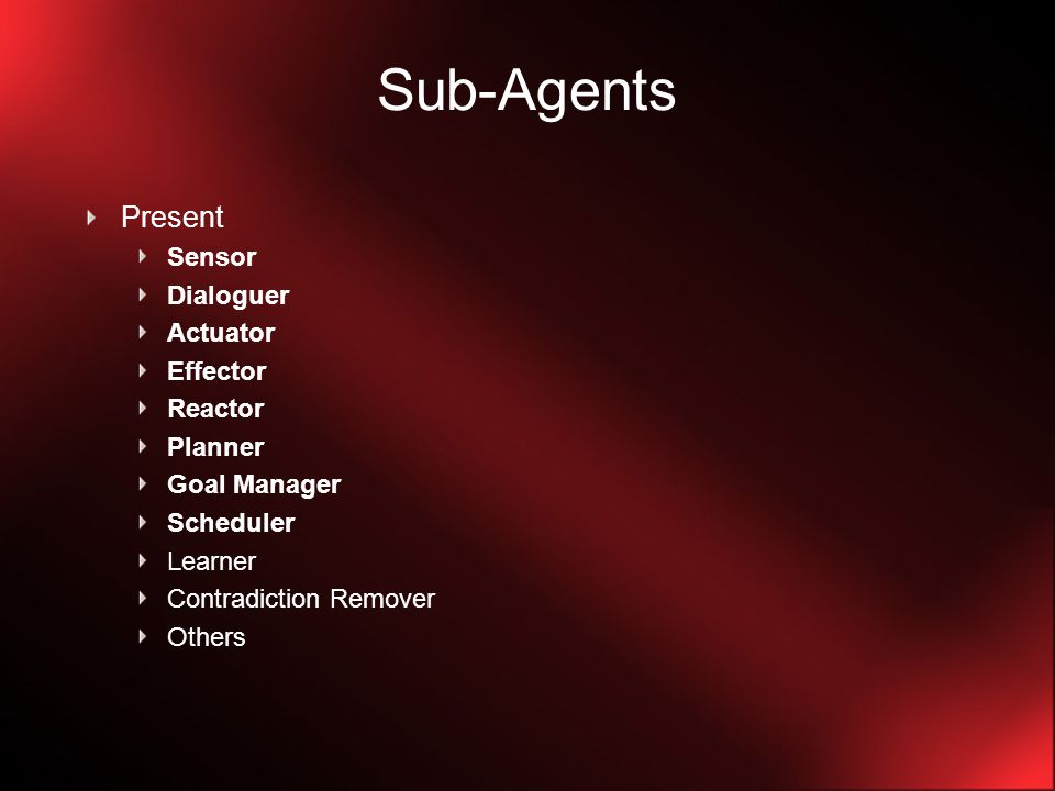 Sub-Agents Present Sensor Dialoguer Actuator Effector Reactor Planner Goal Manager Scheduler Learner Contradiction Remover Others