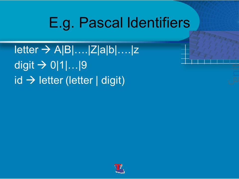 E.g. Pascal Identifiers letter  A|B|….|Z|a|b|….|z digit  0|1|…|9 id  letter (letter | digit)