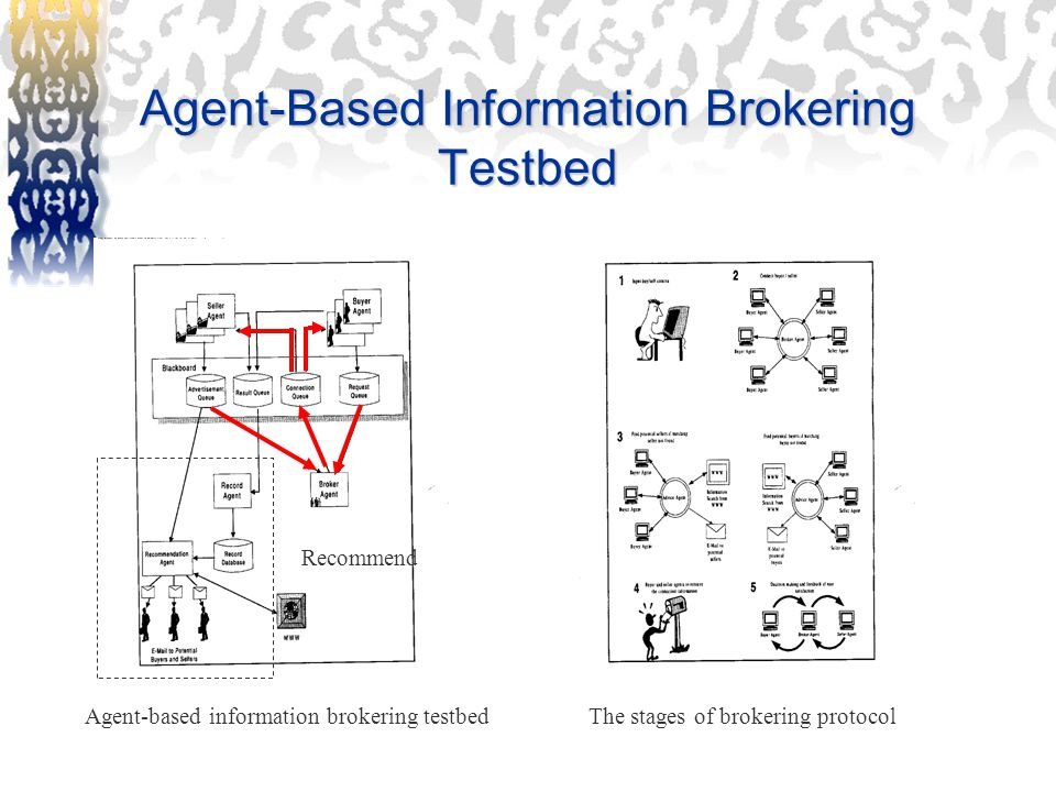 Agent-Based Information Brokering Testbed Agent-based information brokering testbedThe stages of brokering protocol Recommend
