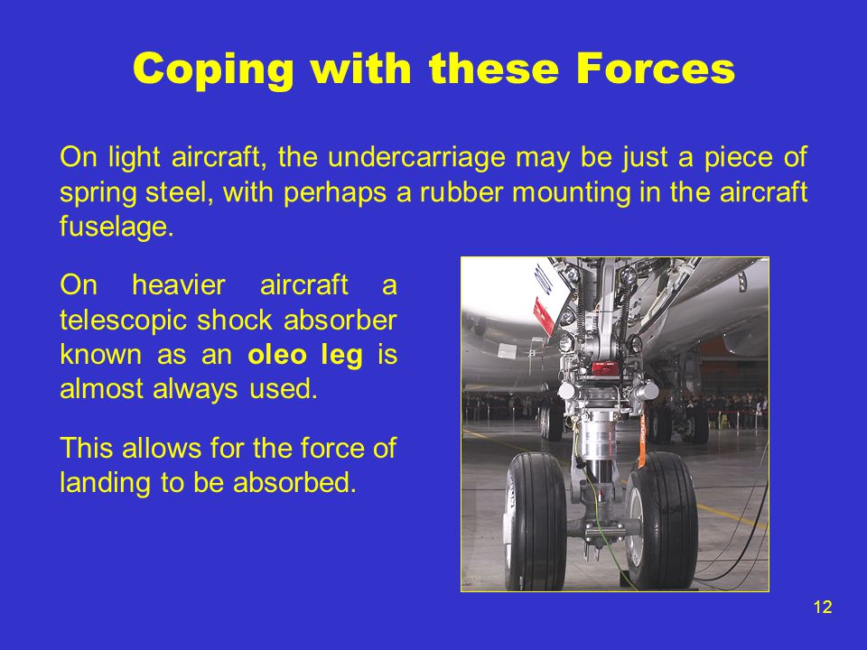 12 Coping with these Forces On light aircraft, the undercarriage may be just a piece of spring steel, with perhaps a rubber mounting in the aircraft f