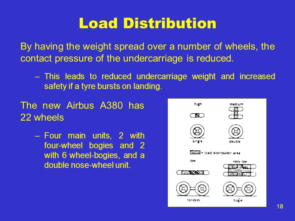 18 Load Distribution By having the weight spread over a number of wheels, the contact pressure of the undercarriage is reduced.