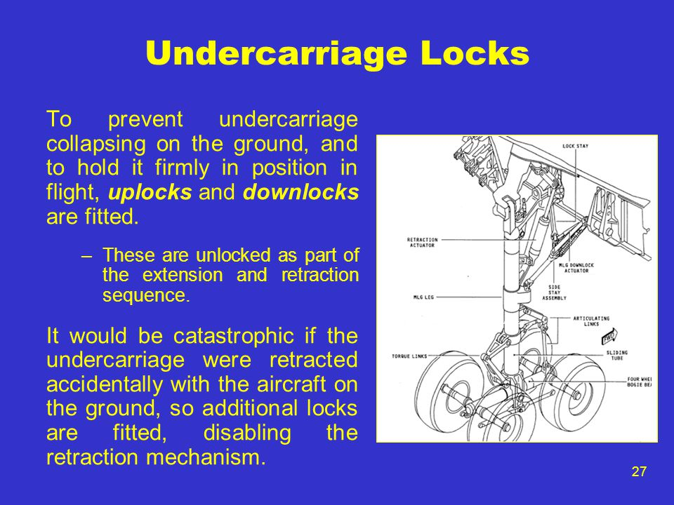 27 Undercarriage Locks To prevent undercarriage collapsing on the ground, and to hold it firmly in position in flight, uplocks and downlocks are fitte