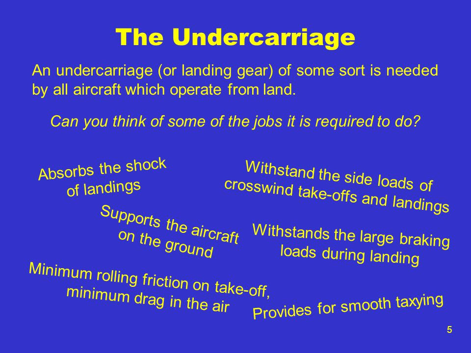 5 The Undercarriage An undercarriage (or landing gear) of some sort is needed by all aircraft which operate from land. Can you think of some of the jo