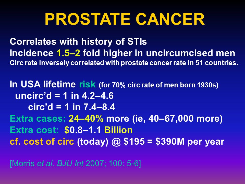 PROSTATE CANCER Correlates with history of STIs Incidence 1.5–2 fold higher in uncircumcised men Circ rate inversely correlated with prostate cancer rate in 51 countries.
