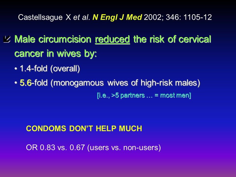 Castellsague X et al. N Engl J Med 2002; 346: 1105-12  Male circumcision reduced the risk of cervical cancer in wives by: 1.4-fold (overall) 1.4-fold