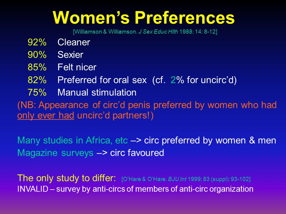 Women's Preferences [Williamson & Williamson.