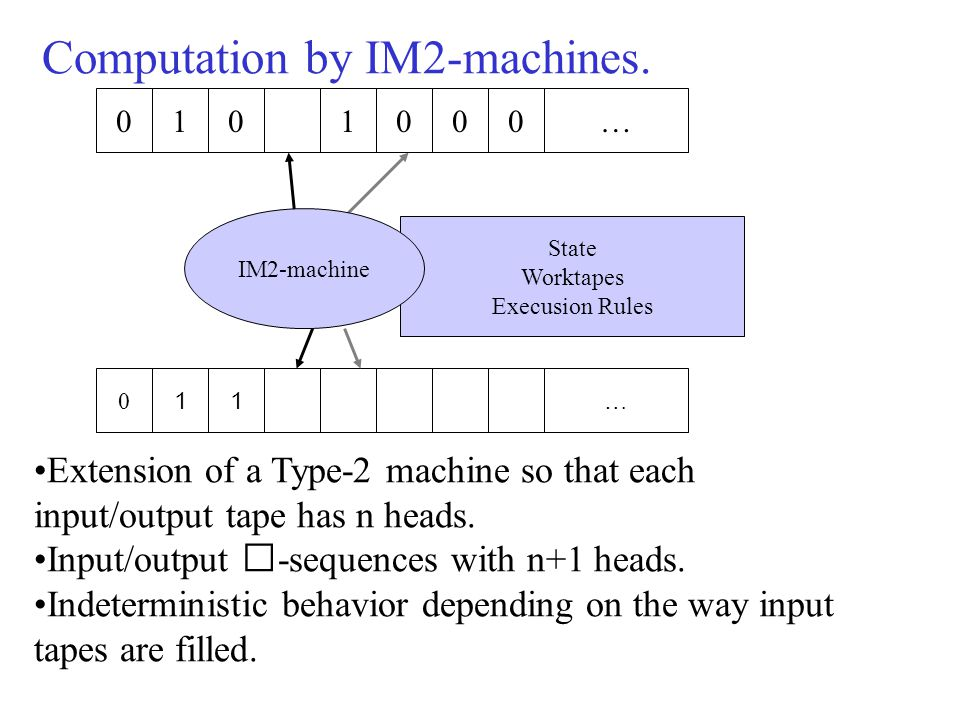 Computation by IM2-machines.