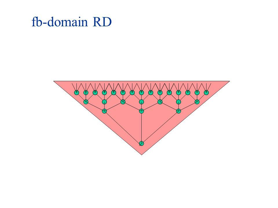 fb-domain RD