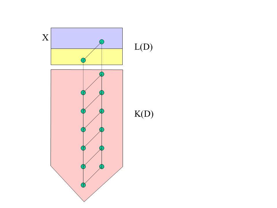 K(D) L(D) X