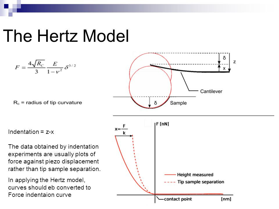The Hertz Model Indentation = z-x The data obtained by indentation experiments are usually plots of force against piezo displacement rather than tip sample separation.