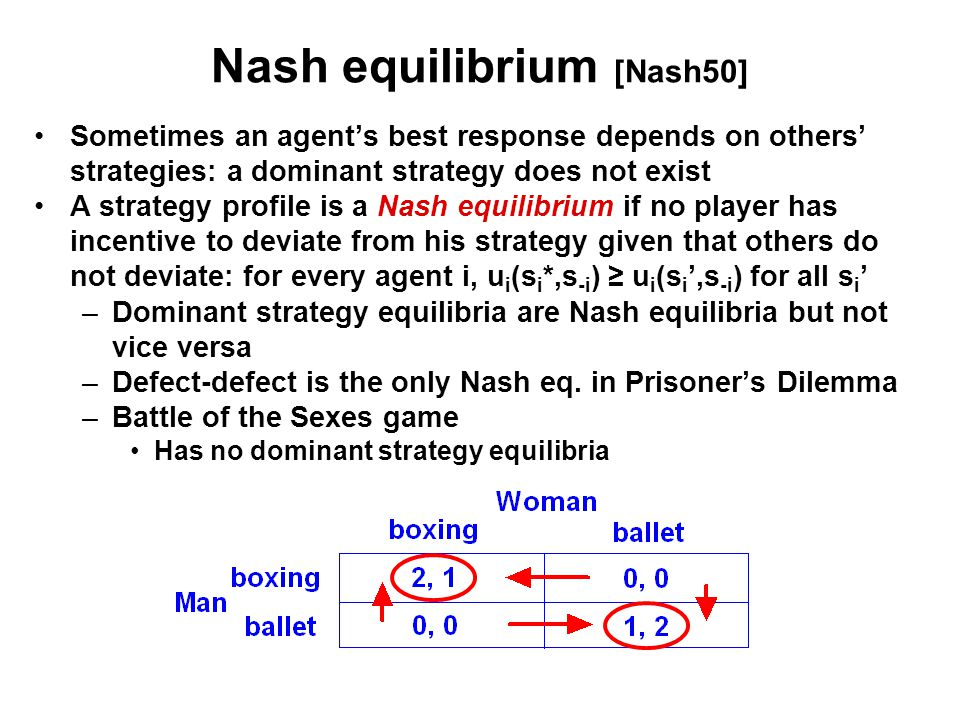 Nash equilibrium [Nash50] Sometimes an agent's best response depends on others' strategies: a dominant strategy does not exist A strategy profile is a Nash equilibrium if no player has incentive to deviate from his strategy given that others do not deviate: for every agent i, u i (s i *,s -i ) ≥ u i (s i ',s -i ) for all s i ' –Dominant strategy equilibria are Nash equilibria but not vice versa –Defect-defect is the only Nash eq.