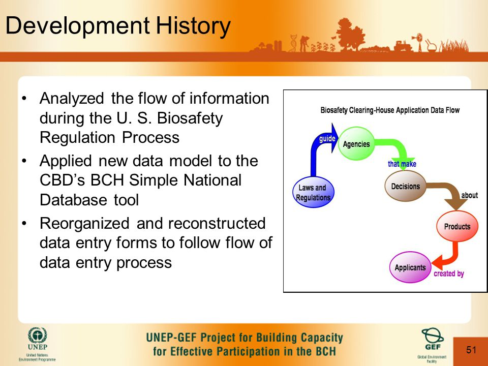 51 Development History Analyzed the flow of information during the U. S. Biosafety Regulation Process Applied new data model to the CBD's BCH Simple N