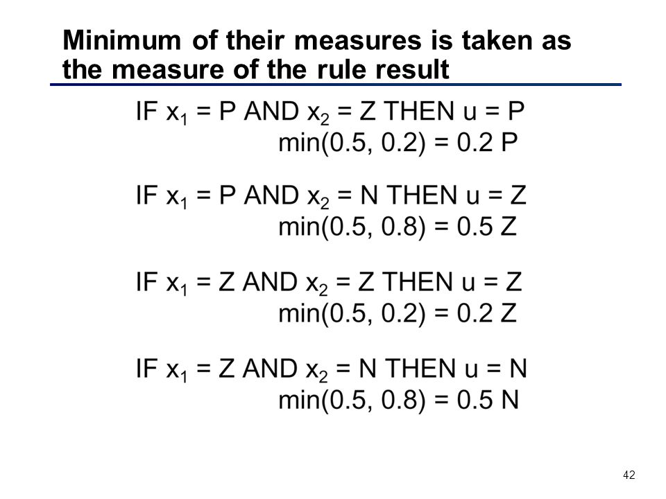 42 Minimum of their measures is taken as the measure of the rule result