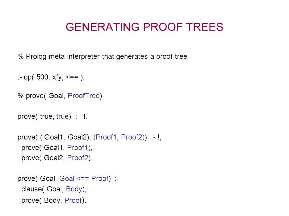 GENERATING PROOF TREES % Prolog meta-interpreter that generates a proof tree :- op( 500, xfy, <== ).